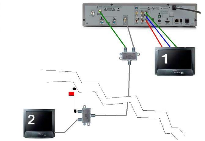 diagram dish dvr 625 wiring diagram full version hd quality