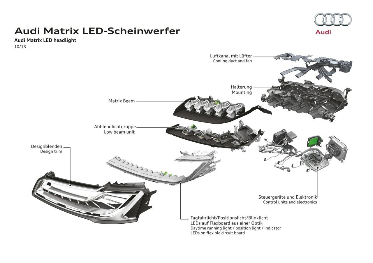 Audi A8 Matrix Led Aufbau