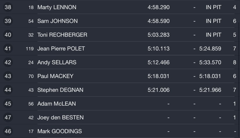 Superstock Second Qualifying Session : 17/05/2018
