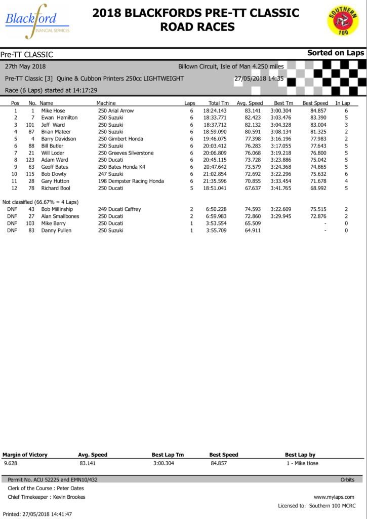2018 Blackford's Pre-TT Classic Road Races Results - Race 4 Pre-TT Classic Quinne & Cubbon Prinets 250cc Lightweight