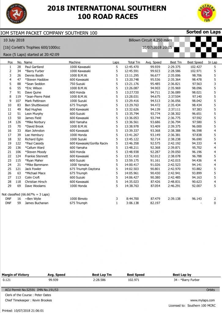 """Corlett's Trophies Senior Solo Founders 600cc/1000cc Race """"1B"""""""