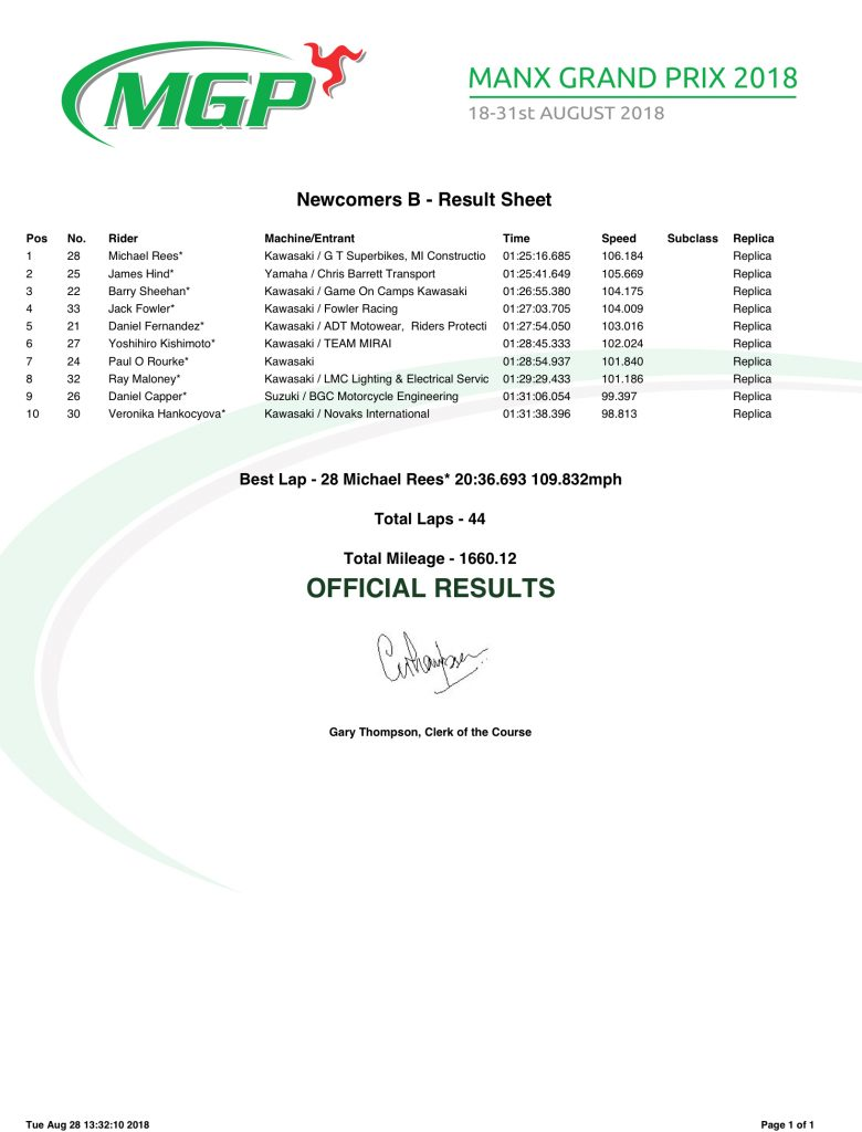 Newcomers B - Result Sheet