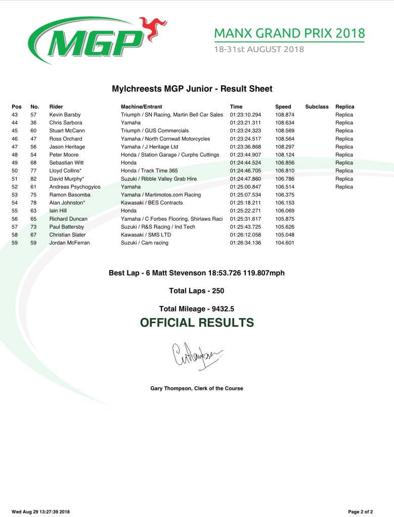 Mylchreests MGP Junior - Result Sheet