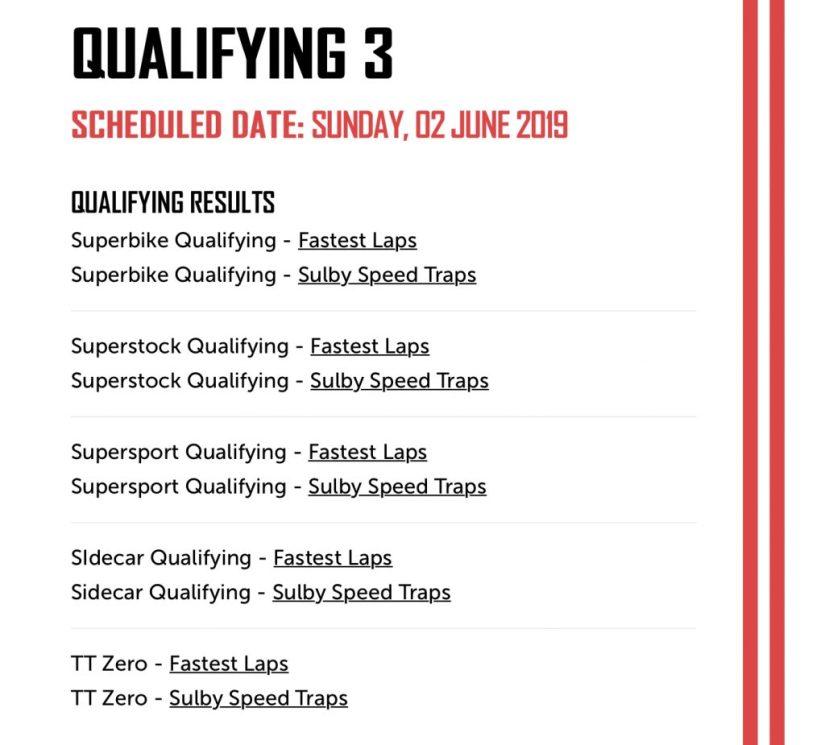 2019 TT Results : Qualifying 3