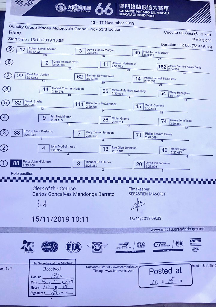 16/11/2019 : Macau GP (Motorcycles) Starting Grid