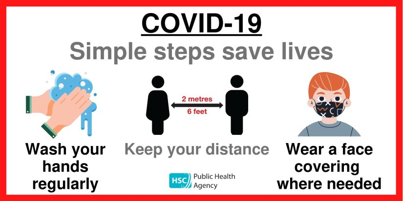 Covid 19 Current Advice