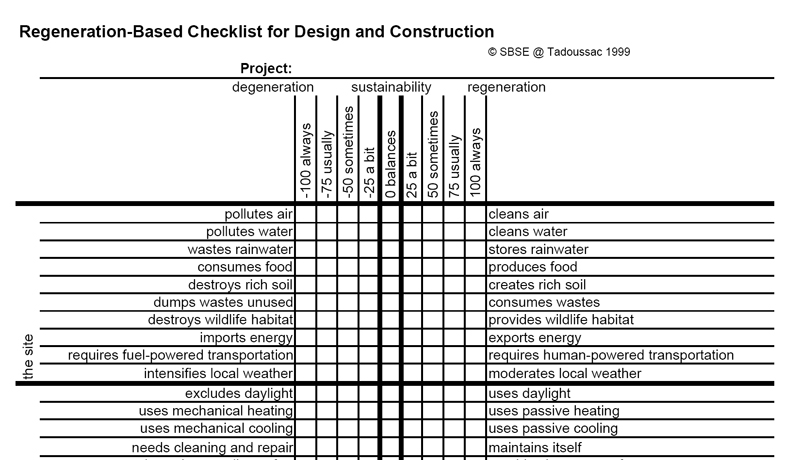 House Construction: House Construction Quality Checklist