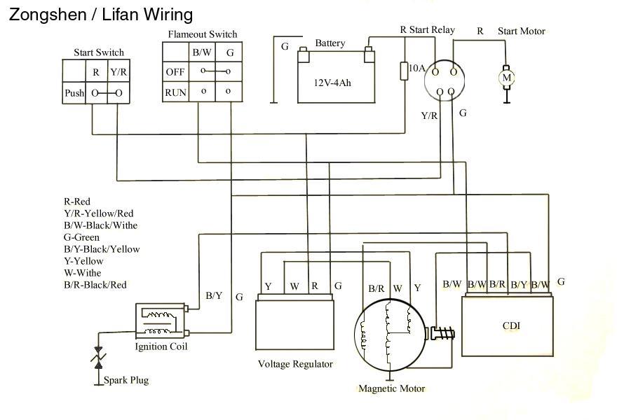 zongshen wiring diagram