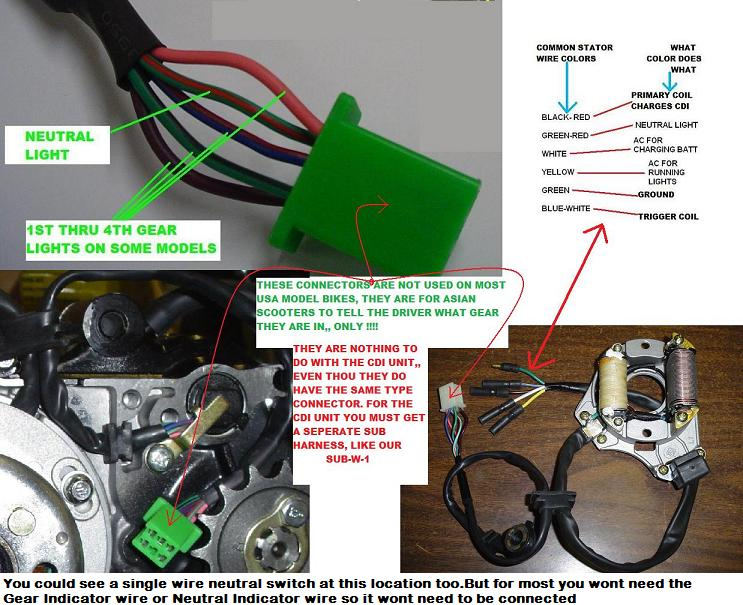 90cc pit bike wiring diagram ford trailer harness tbolt usa tech database llc wires you likely wont need