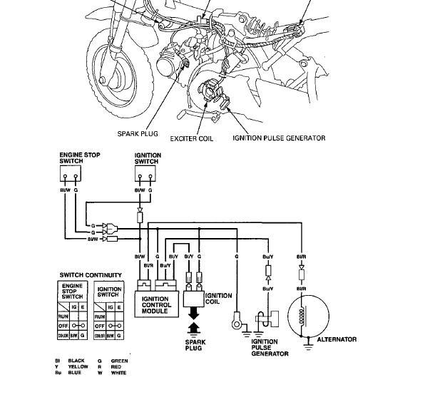 2002 honda xr50 wiring diagram honda xr50 parts
