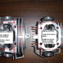 110cc Atv Engine Diagram Dodge Ram Fuse Box Tbolt Usa Tech Database Llc Pit Bike Head Comparison