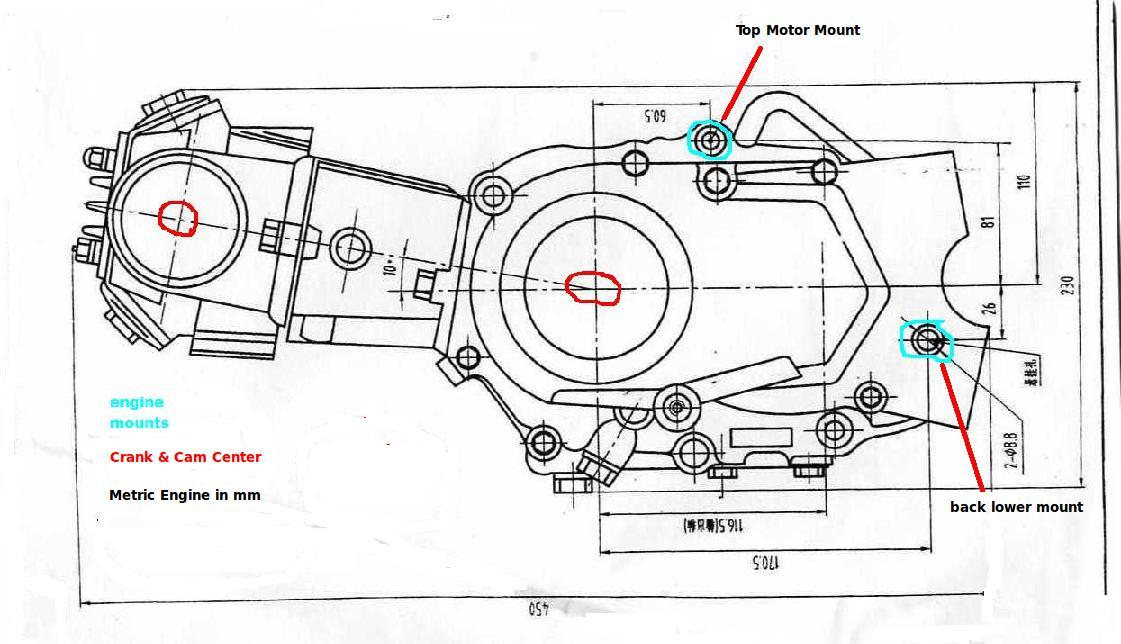 harley davidson engine size chart