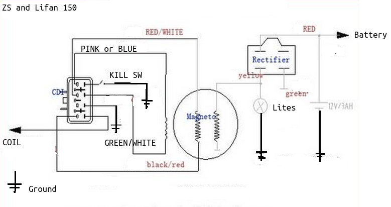 chinese 125cc wiring diagram color codes