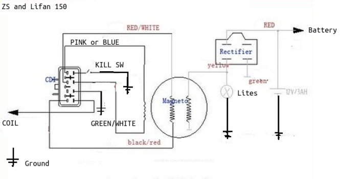 pit bike wiring diagram electric start pit image pit bike wiring diagram electric start wiring diagram on pit bike wiring diagram electric start