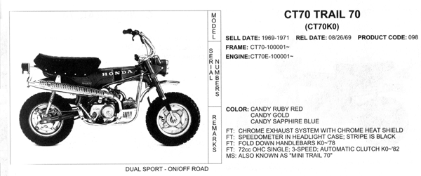 1970 Ct70 Honda Control Cables
