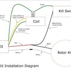 Crf50 Cdi Wiring Diagram Cj7 Tbolt Usa Tech Database - Usa, Llc