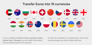 n26-transferwise-currencies