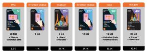 orange travel sim top-up