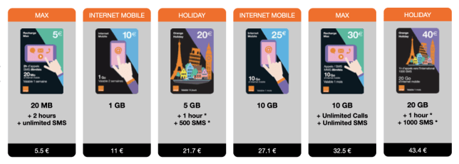 orange travel sim top-up