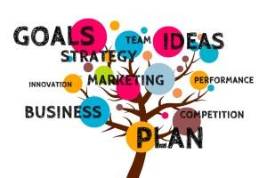 Business plan tree