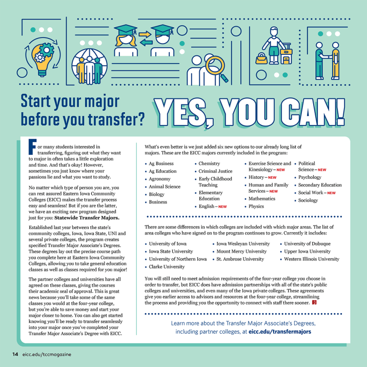 Start Your Major Before you Transfer Magazine Layout