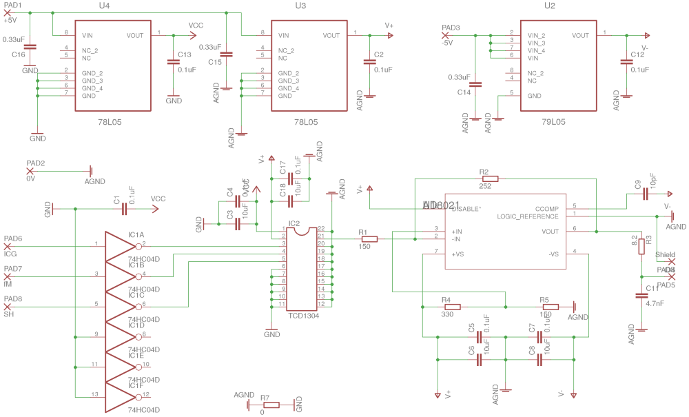 medium resolution of if i were to redo it i would substitute the 78l05 and 79l05 voltage regulators u3 4 and u2 with ldos lt1761 and with lt1964