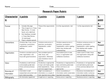 Solar System Rubric 6th Grade Pics About Space