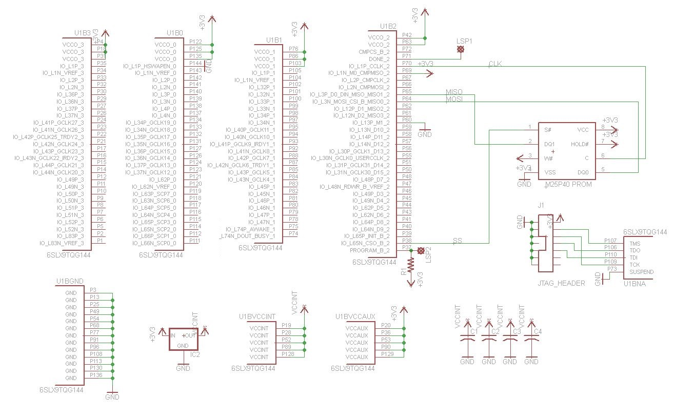 Related with spartan wiring diagrams