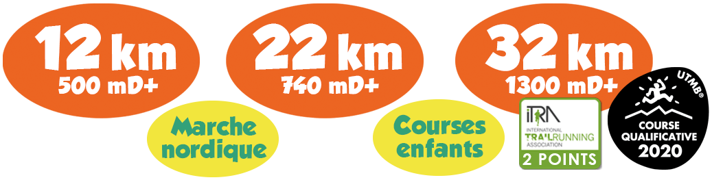 parcours202020202itra2utmb