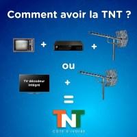 comment avoir la TNT en Cote d'Ivoire