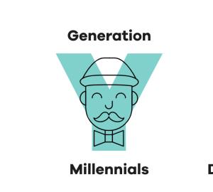 génération Y