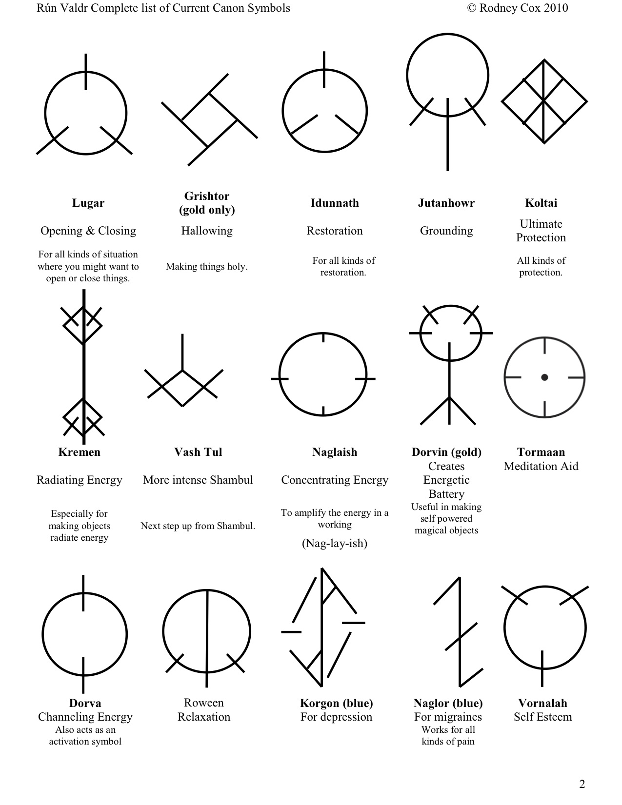 "Search Results for ""Jesse Tree Symbols List"""