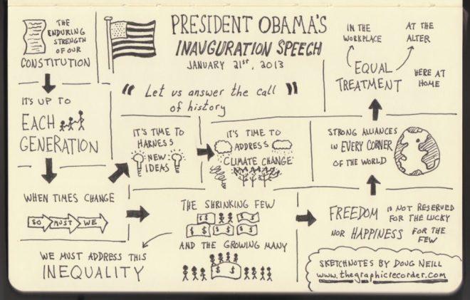 2013-Inauguration-Speech