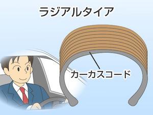 車 タイヤ パンク 交換、6
