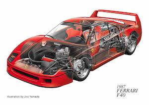 フェラーリ F40 1