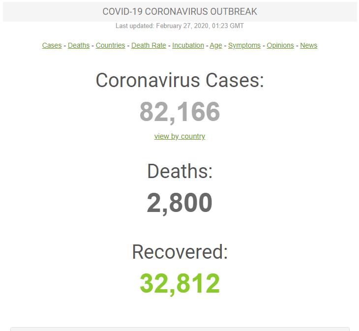 dịch coronavirus trực tuyến