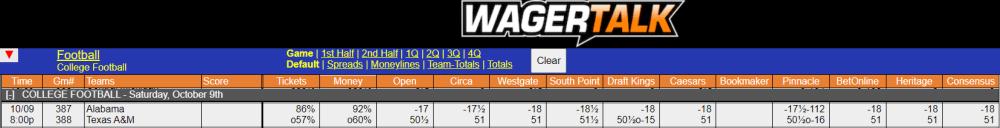 WagerTalk Live Odds Screen