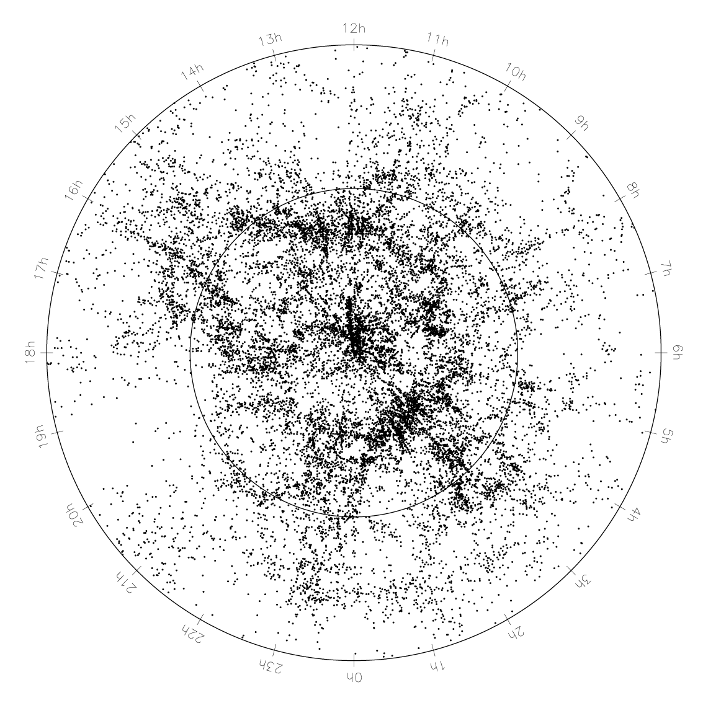 2MASS Redshift Survey (2MRS) at the SAO Telescope Data Center