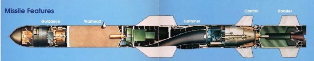 harpoon booster ile ilgili görsel sonucu