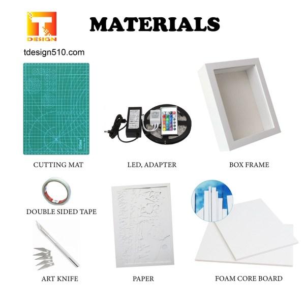 Materials-2