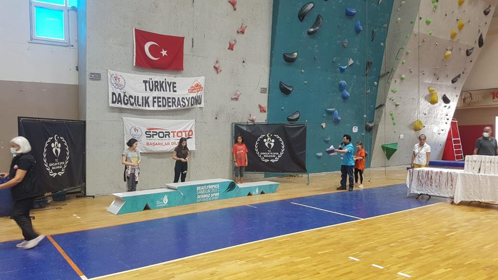 Spor Tırmanış Aday Milli Takım Kampı Lider – Nevşehir Katılımcı Listesi