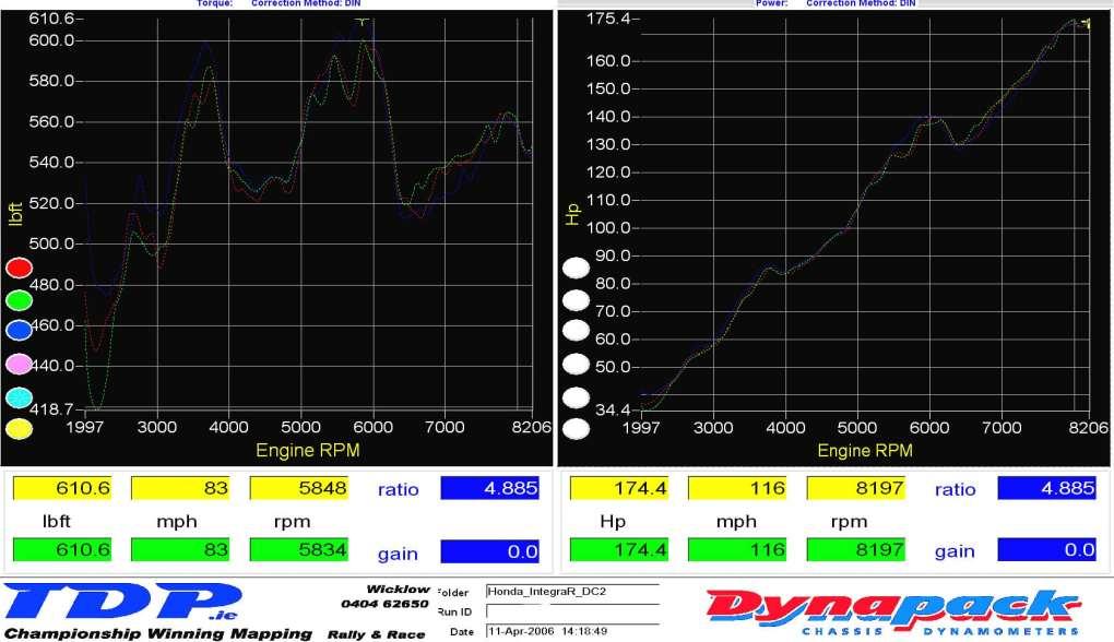 dc2-axle1.jpg