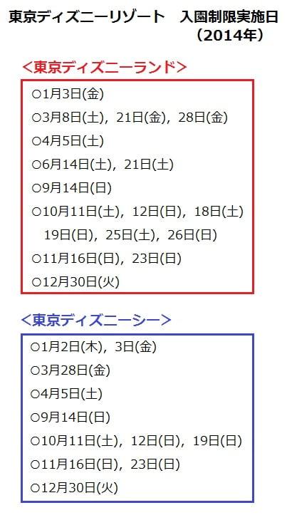 東京ディズニーリゾートの入園制限実施日(2014年)