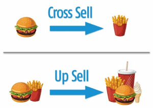 Upsell Cross Sell TDT