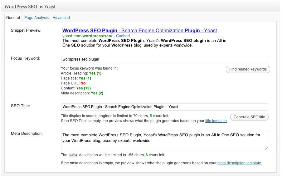 Yoast - WordPress SEO Plugin