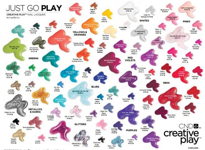 CND Creative Play shades