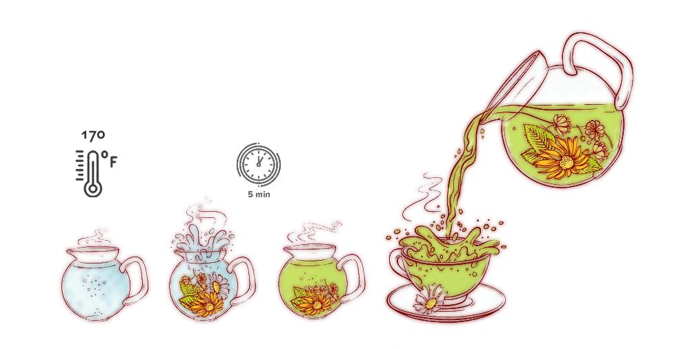 How to brew 8 Treasure Tea, Babaocha, Eight Treasures Tea