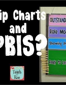 few years back my district moved towards pbis system  was so anxious about what going to do how would survive without clip chart also charts and behavior management teach roo rh