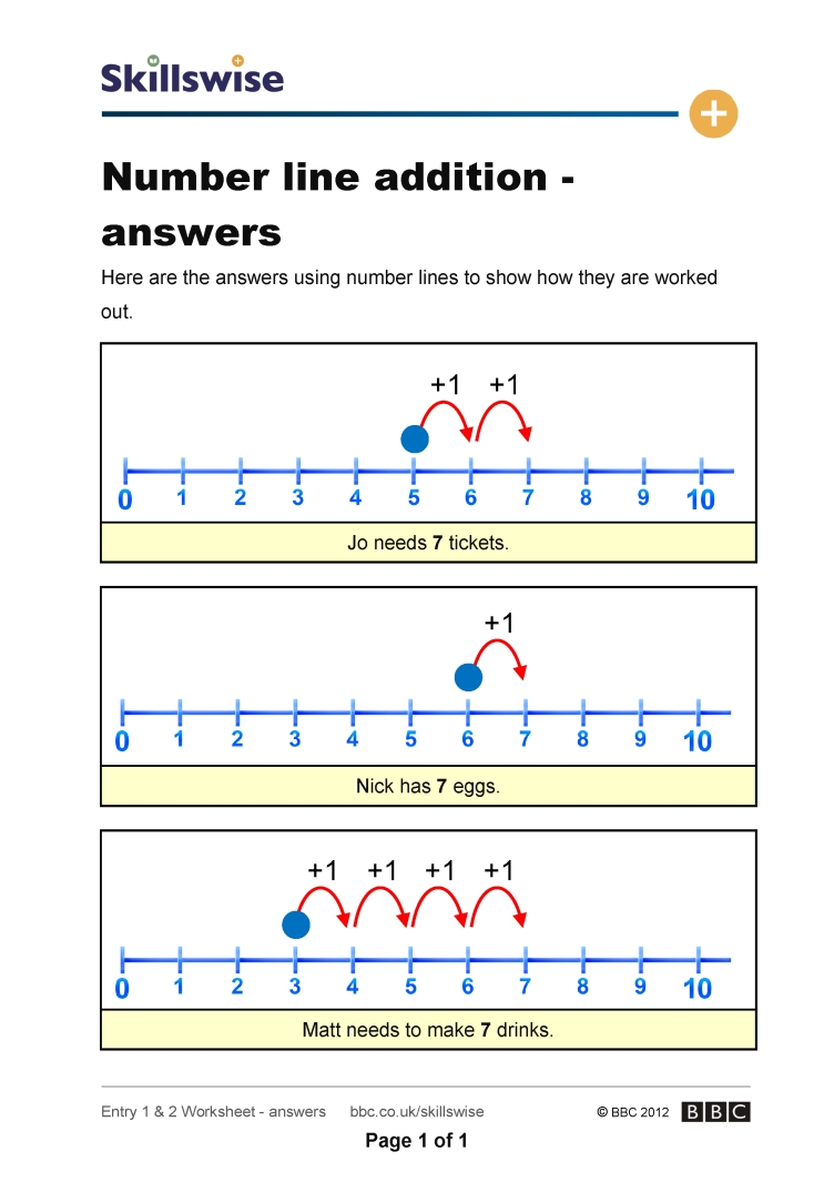 hight resolution of Numbers: Number Lines - BBC Teach