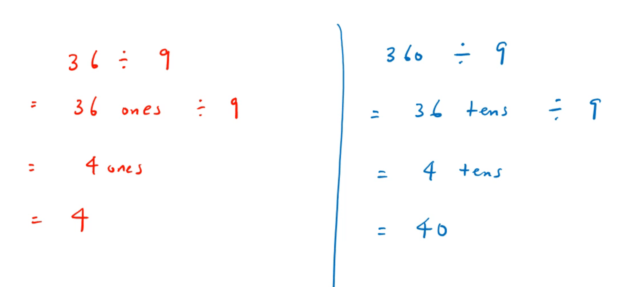 hight resolution of Division - Remainder and Regrouping - TeachableMath